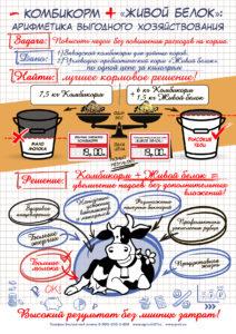 Комбикорм + Живой белок: арифметика выгодного хозяйствования